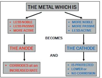 METAL WISH