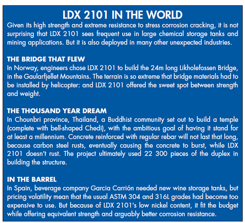 ldx 2101 in the world