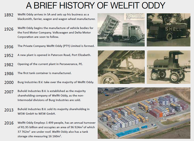 history-of-welfit-oddy